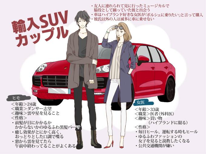 輸入SUVカップル